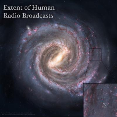 BombollaRadio: Abast de les emissions de ràdio fetes per la Humanitat, des dels inicis de la ràdio fins l'actualitat.